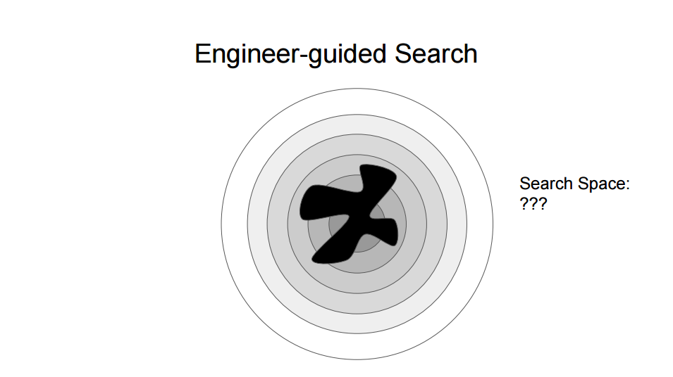 Engineer guided search