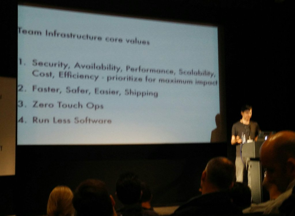 Infra Core Values