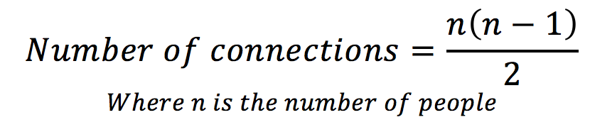 Number of connections formula